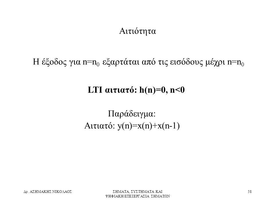 LTI αιτιατό: h(n)=0, n<0