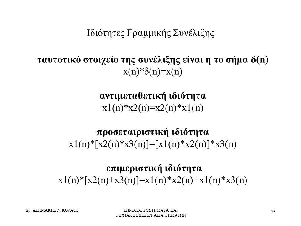 Ιδιότητες Γραμμικής Συνέλιξης