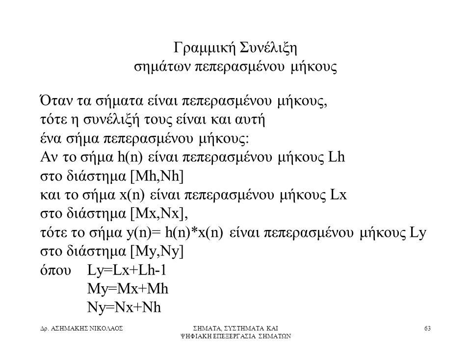 Γραμμική Συνέλιξη σημάτων πεπερασμένου μήκους