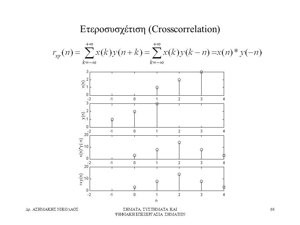 Ετεροσυσχέτιση (Crosscorrelation)