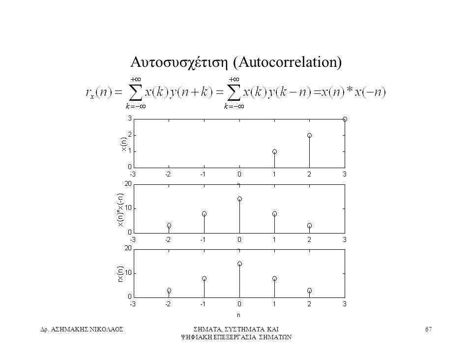 Αυτοσυσχέτιση (Autocorrelation)