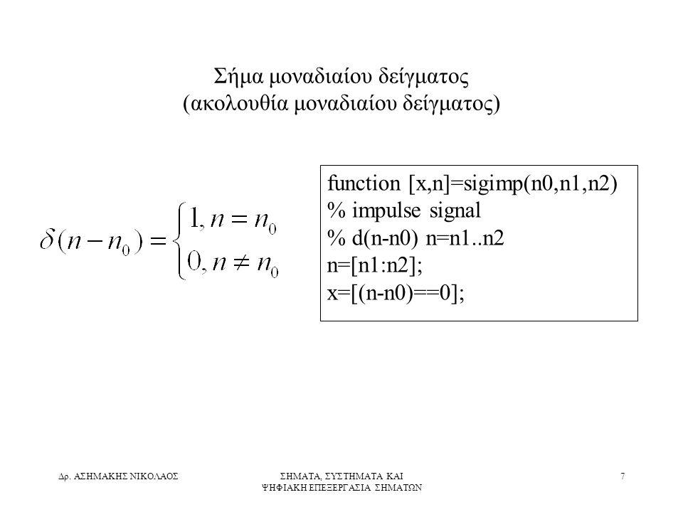 Σήμα μοναδιαίου δείγματος (ακολουθία μοναδιαίου δείγματος)