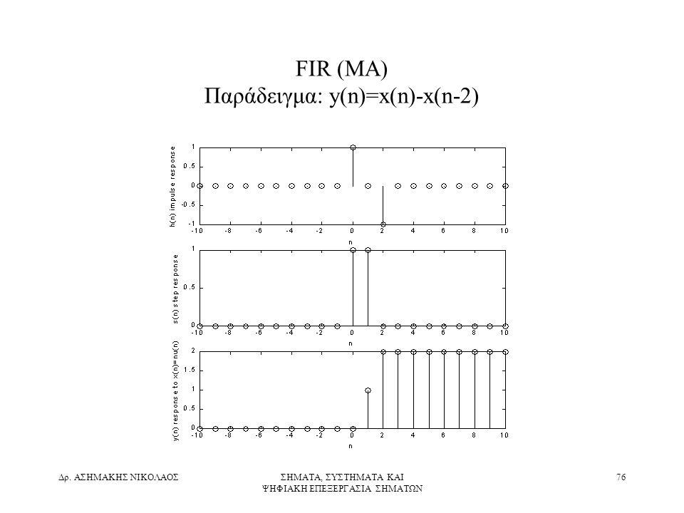 FIR (MA) Παράδειγμα: y(n)=x(n)-x(n-2)