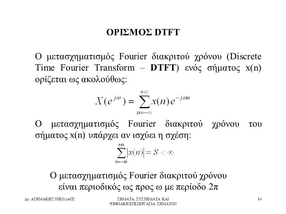 Ο μετασχηματισμός Fourier διακριτού χρόνου