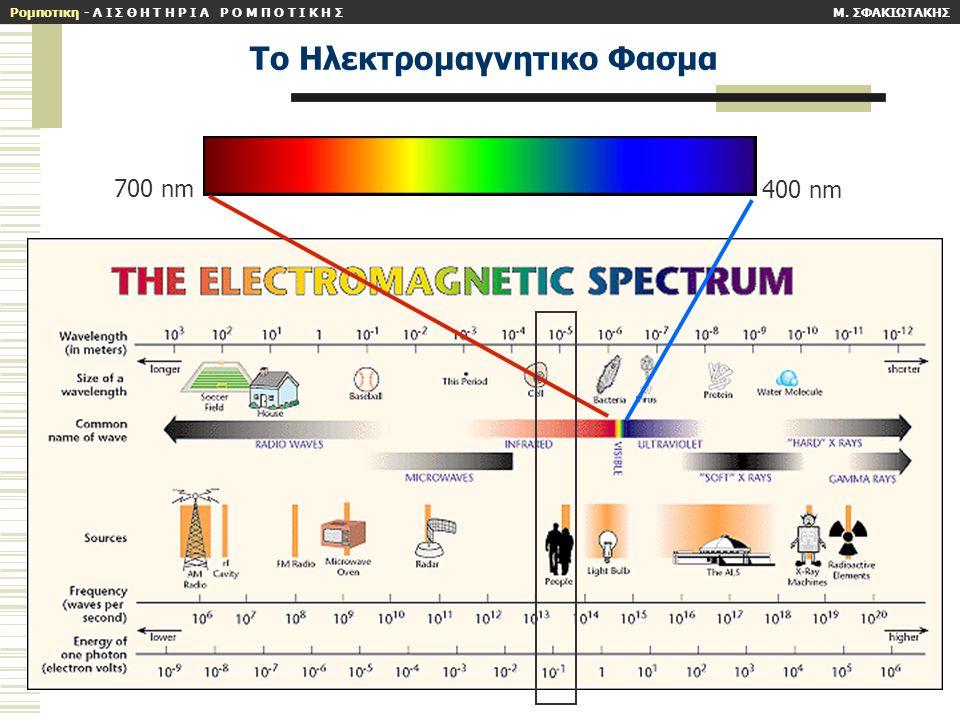 Tο Hλεκτρομαγνητικο Φασμα