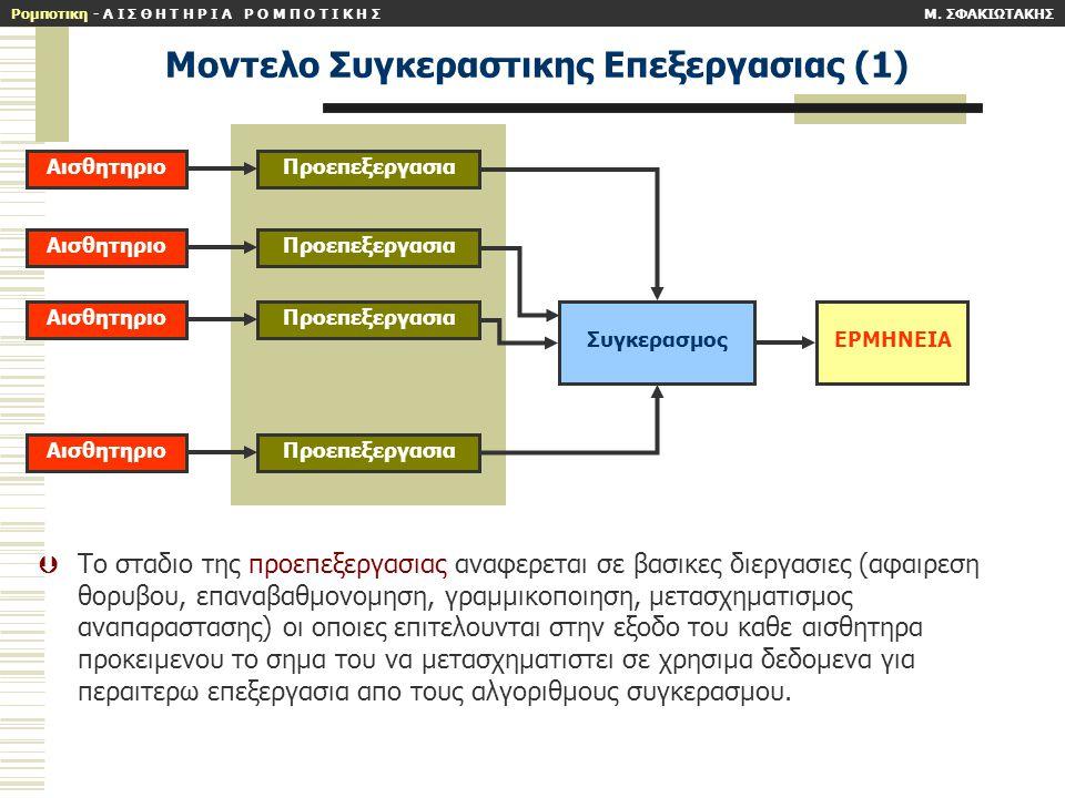 Mοντελο Συγκεραστικης Eπεξεργασιας (1)
