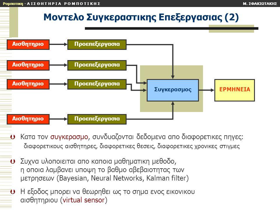 Mοντελο Συγκεραστικης Eπεξεργασιας (2)