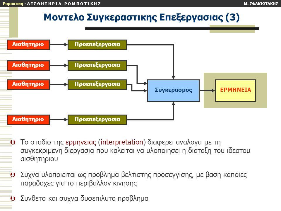Mοντελο Συγκεραστικης Eπεξεργασιας (3)