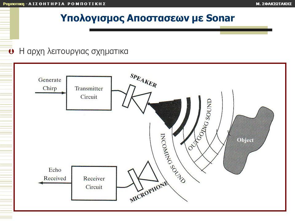 Yπολογισμος Aποστασεων με Sonar
