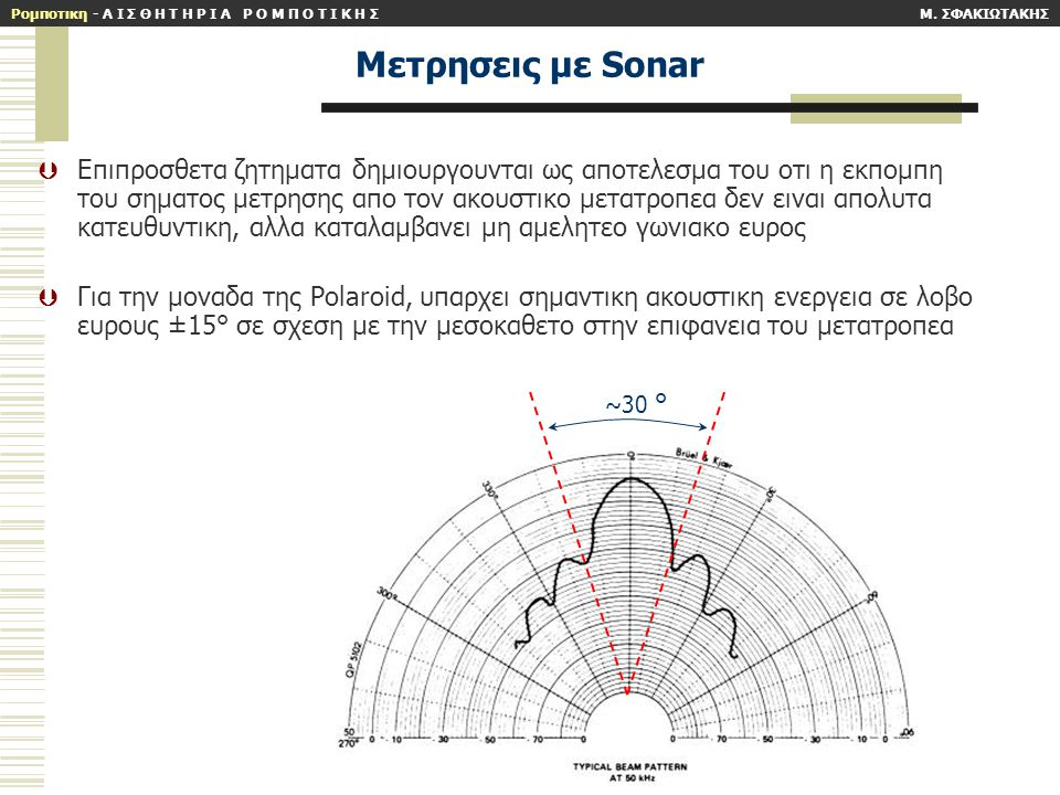 Mετρησεις με Sonar