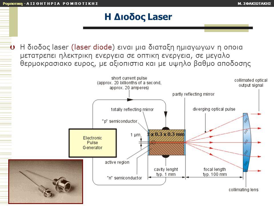 H Διοδος Laser