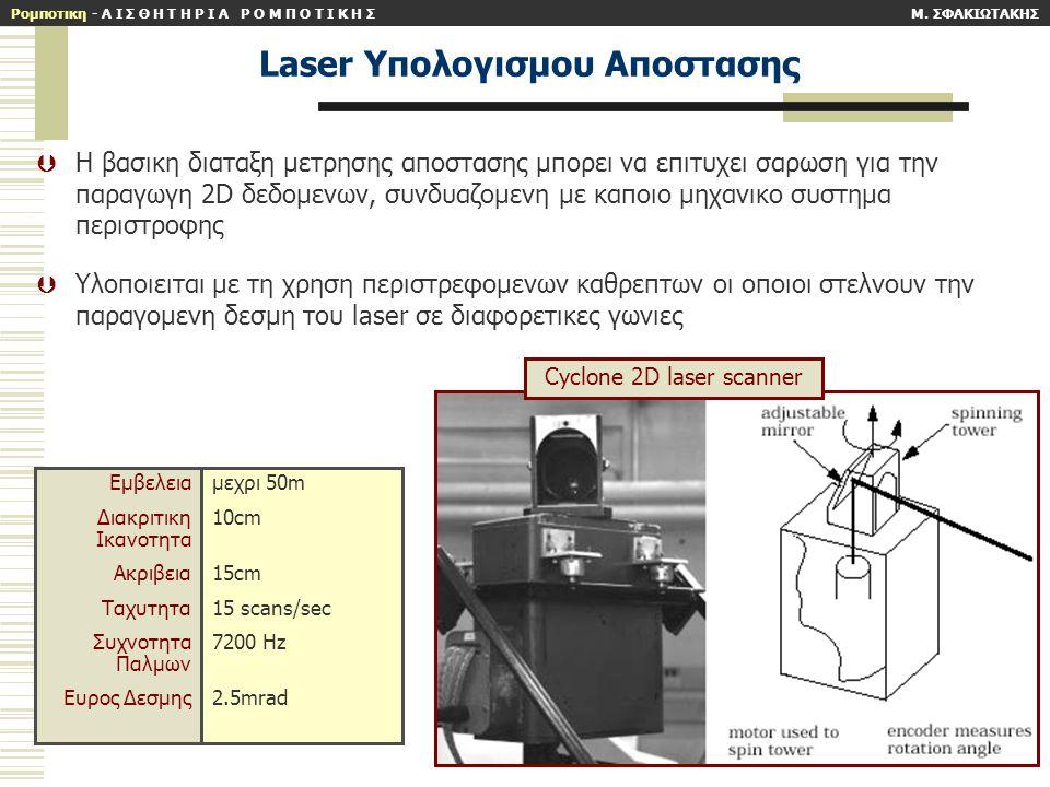 Laser Yπολογισμου Aποστασης