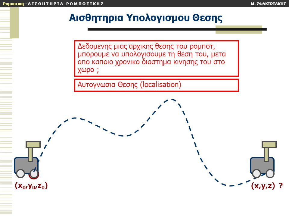 Aισθητηρια Yπολογισμου Θεσης