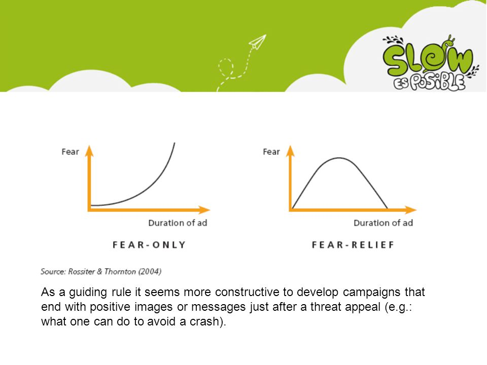 As a guiding rule it seems more constructive to develop campaigns that end with positive images or messages just after a threat appeal (e.g.: what one can do to avoid a crash).
