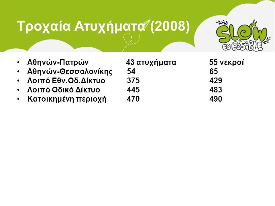 Τροχαία Ατυχήματα (2008) Αθηνών-Πατρών 43 ατυχήματα 55 νεκροί