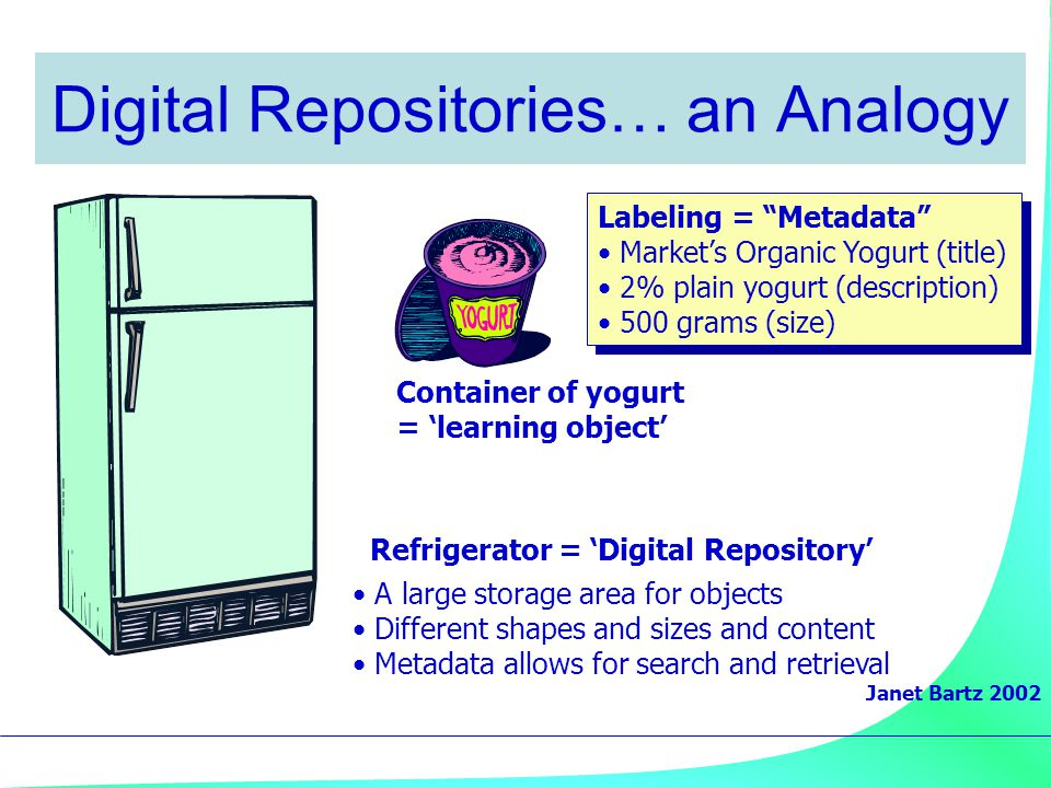 Digital Repositories… an Analogy