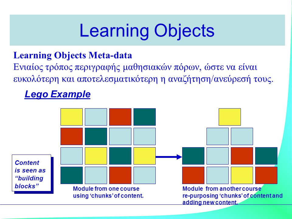 Learning Objects Learning Objects Meta-data
