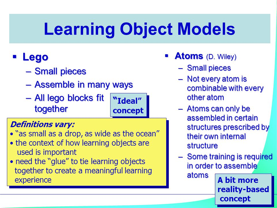 Learning Object Models