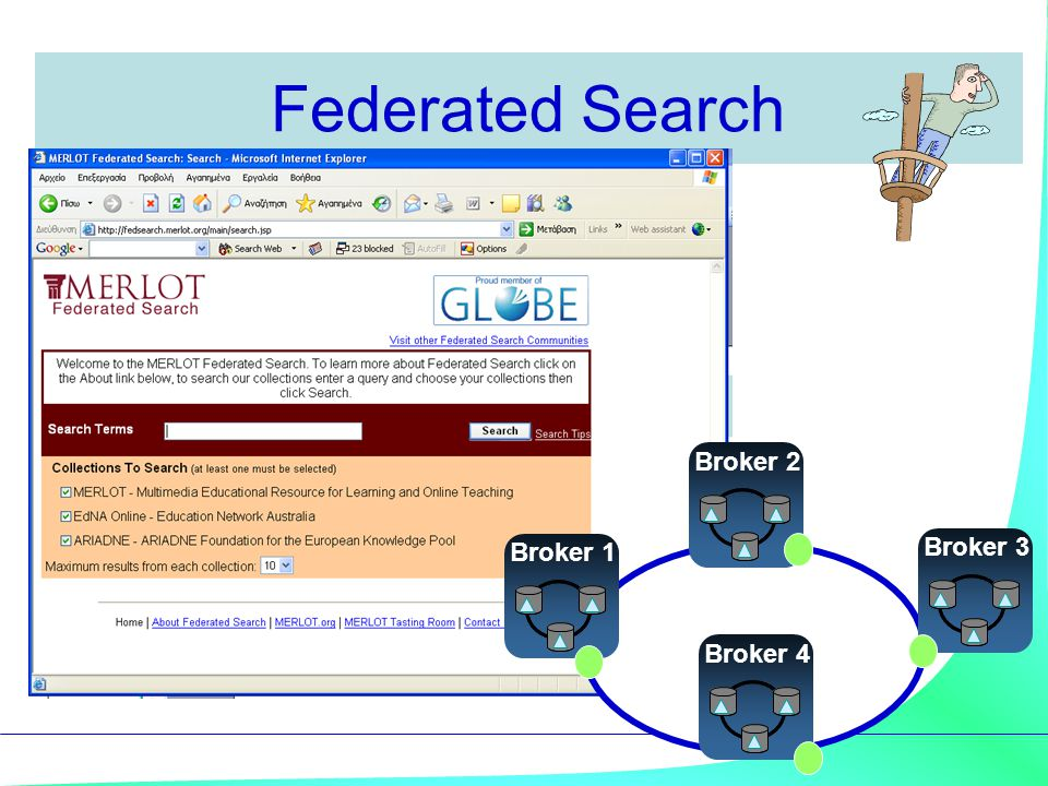 Federated Search Broker 1 Broker 4 Broker 3 Broker 2