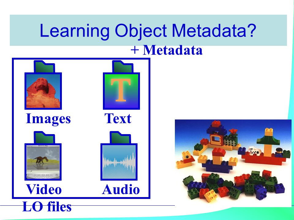 Learning Object Metadata