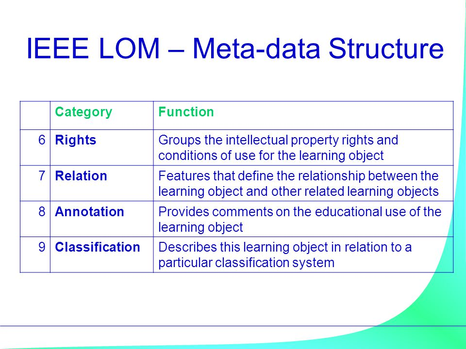 IEEE LOM – Meta-data Structure