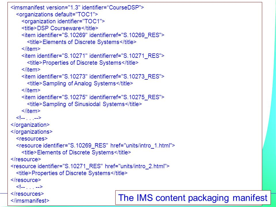 The IMS content packaging manifest