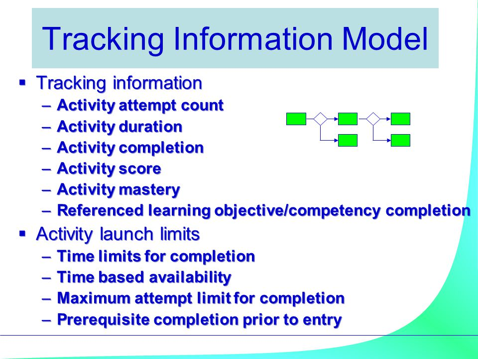 Tracking Information Model