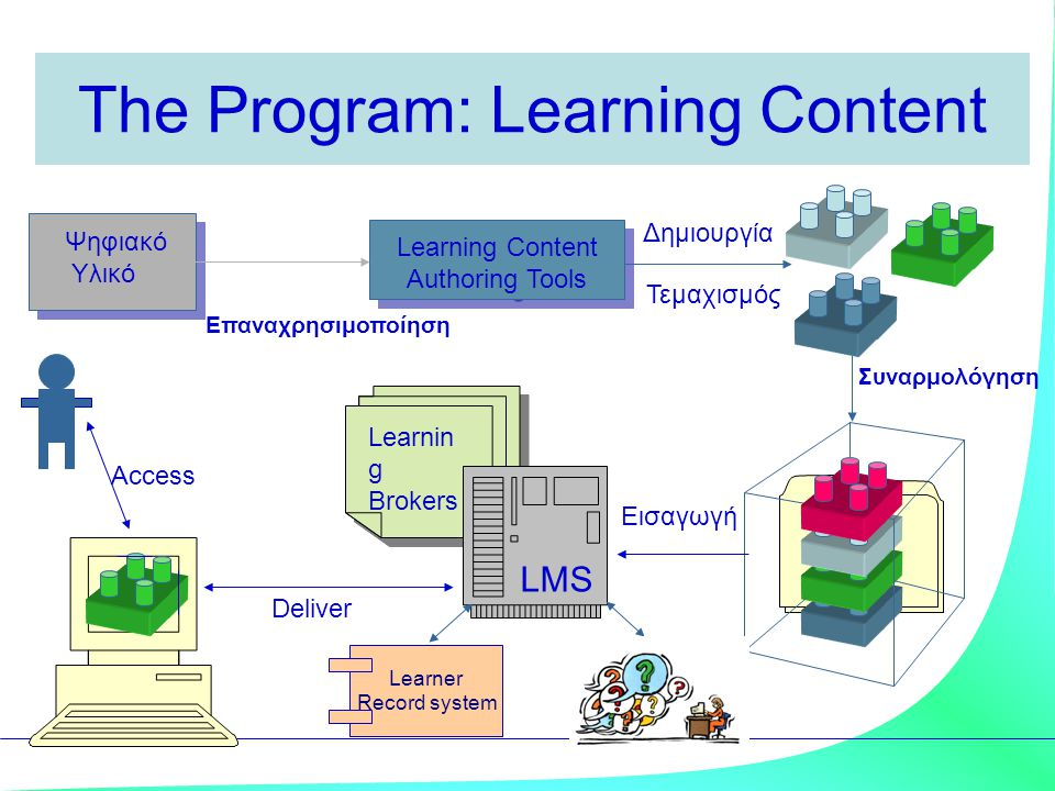 The Program: Learning Content