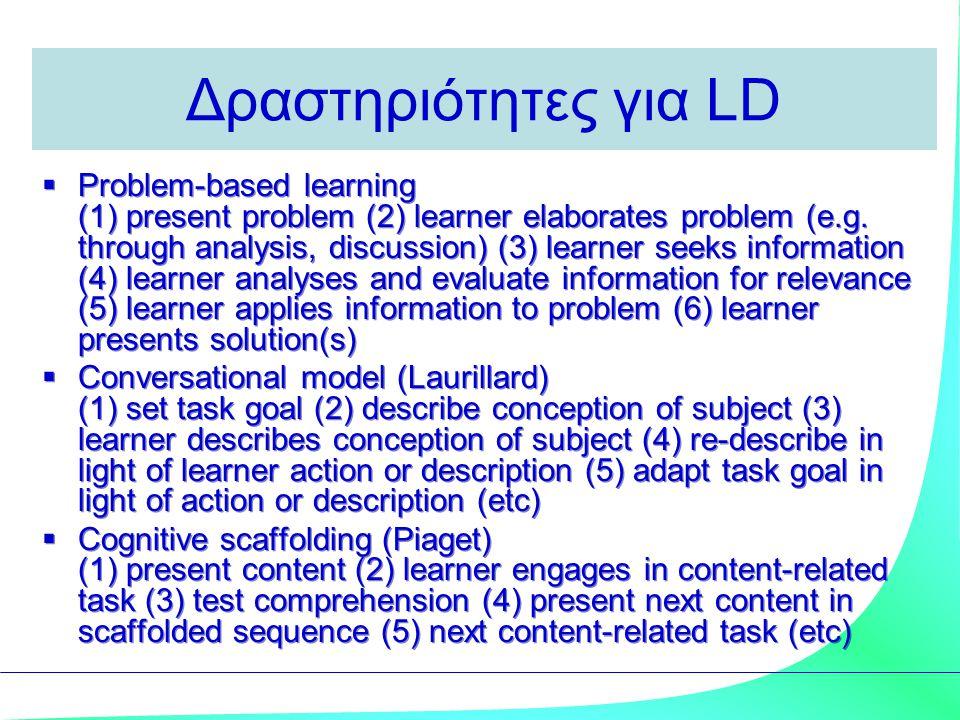 Δραστηριότητες για LD