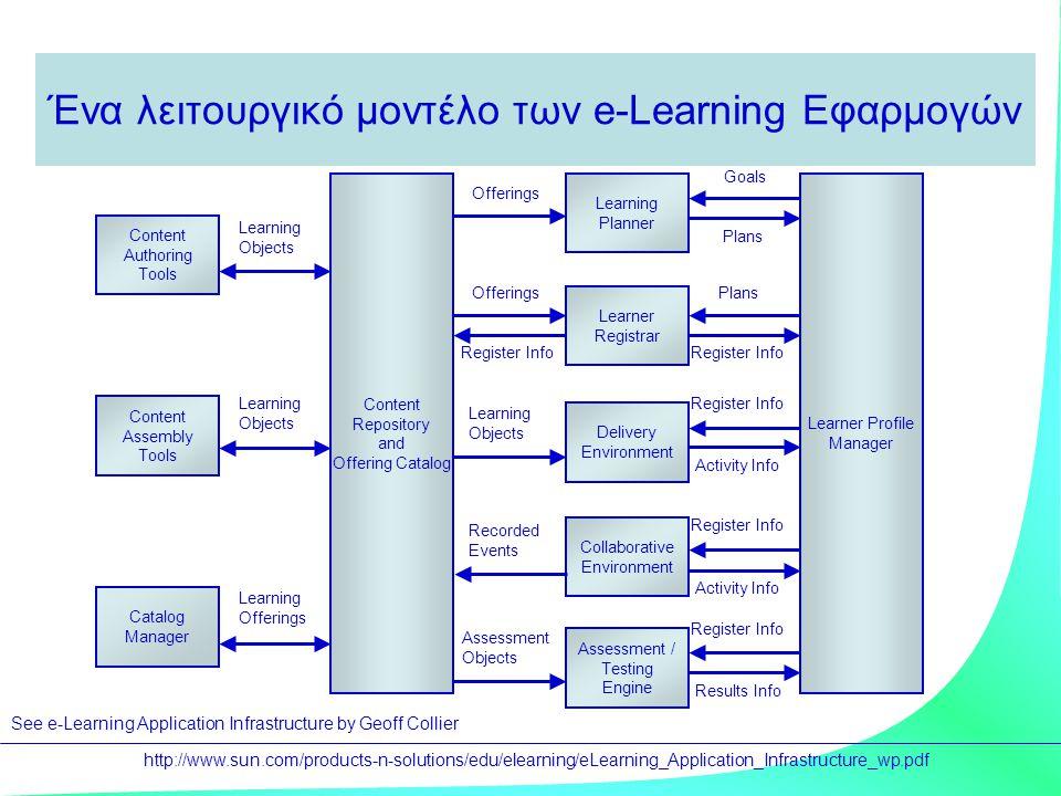 Ένα λειτουργικό μοντέλο των e-Learning Εφαρμογών