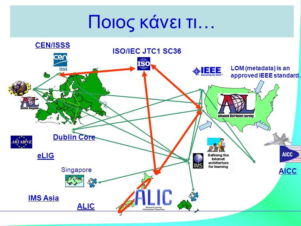 Ποιος κάνει τι… CEN/ISSS ISO/IEC JTC1 SC36 Dublin Core eLIG AICC