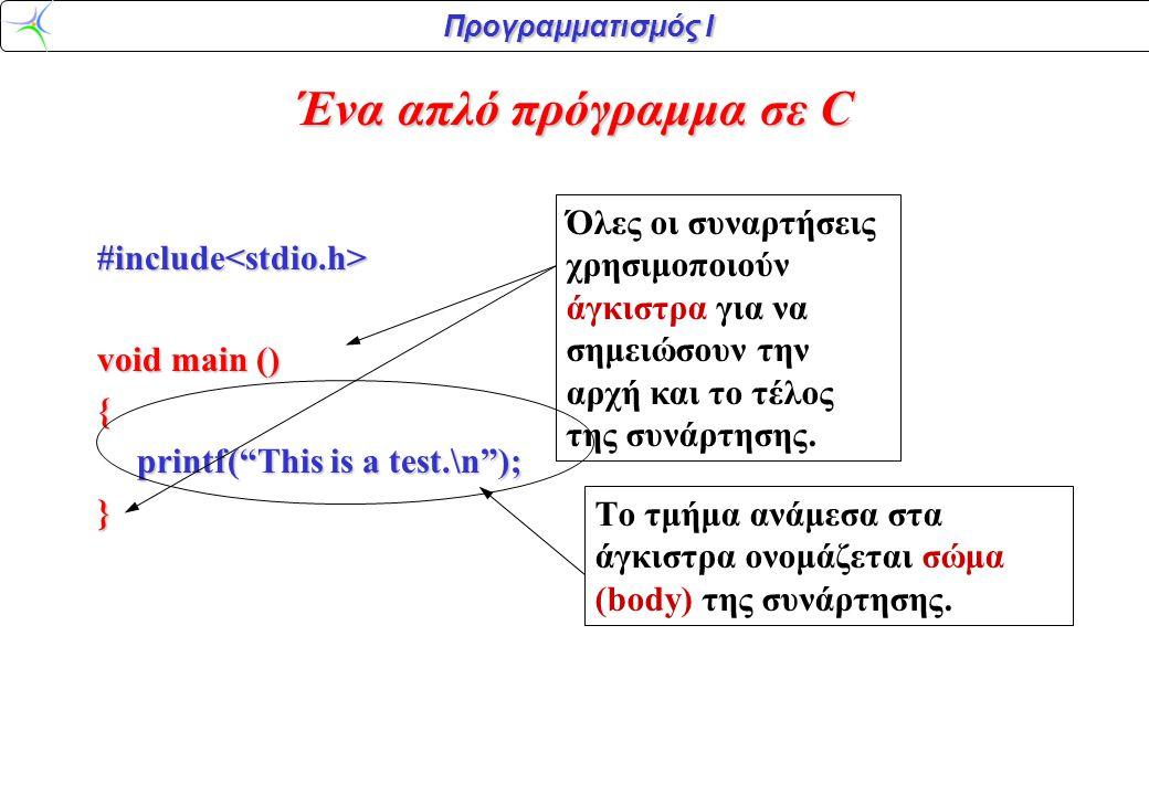 Ένα απλό πρόγραμμα σε C Όλες οι συναρτήσεις χρησιμοποιούν άγκιστρα για να σημειώσουν την αρχή και το τέλος της συνάρτησης.