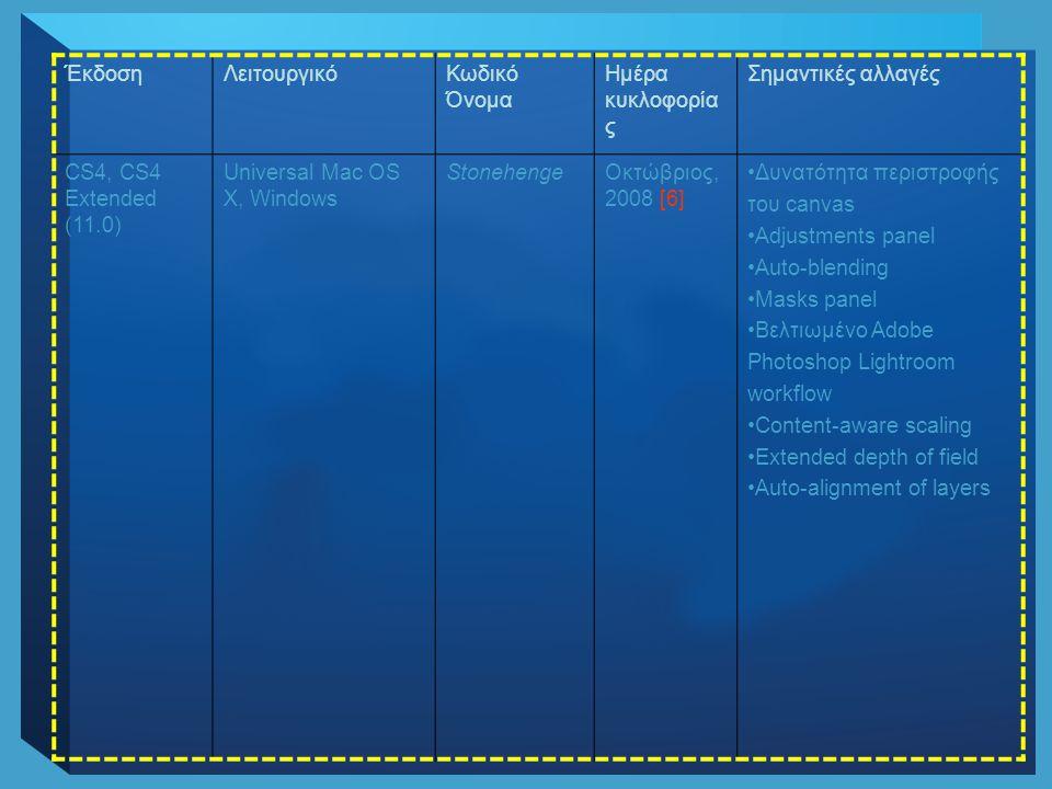Έκδοση Λειτουργικό. Κωδικό Όνομα. Ημέρα κυκλοφορίας. Σημαντικές αλλαγές. CS4, CS4 Extended (11.0)