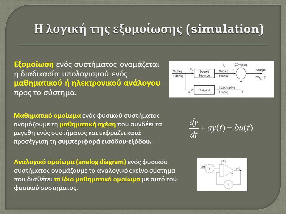 Η λογική της εξομοίωσης (simulation)