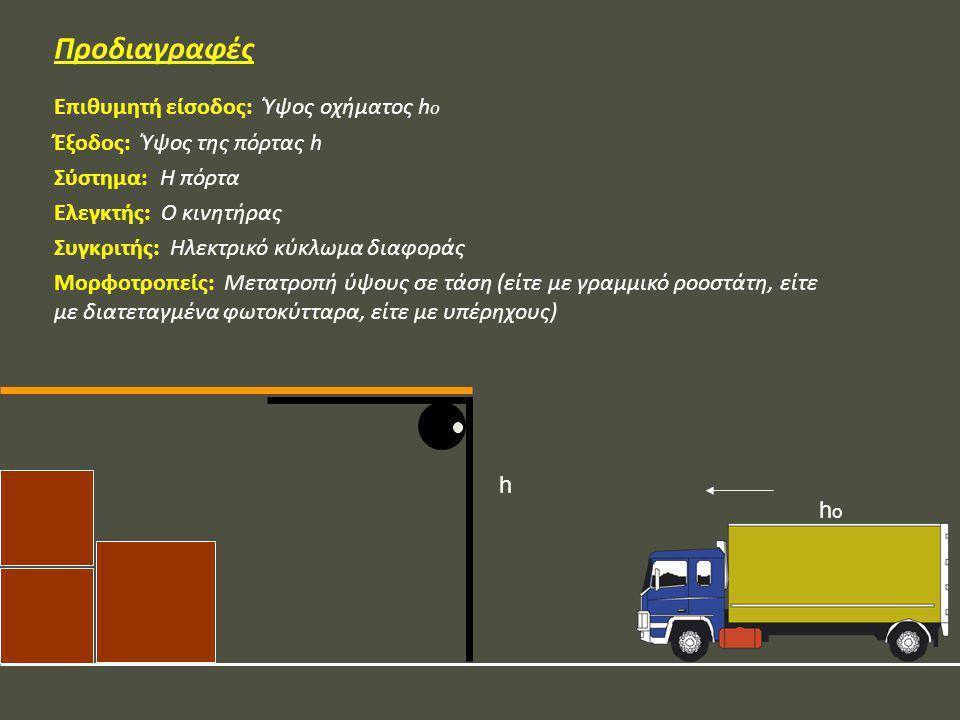 Προδιαγραφές Επιθυμητή είσοδος: Ύψος οχήματος ho