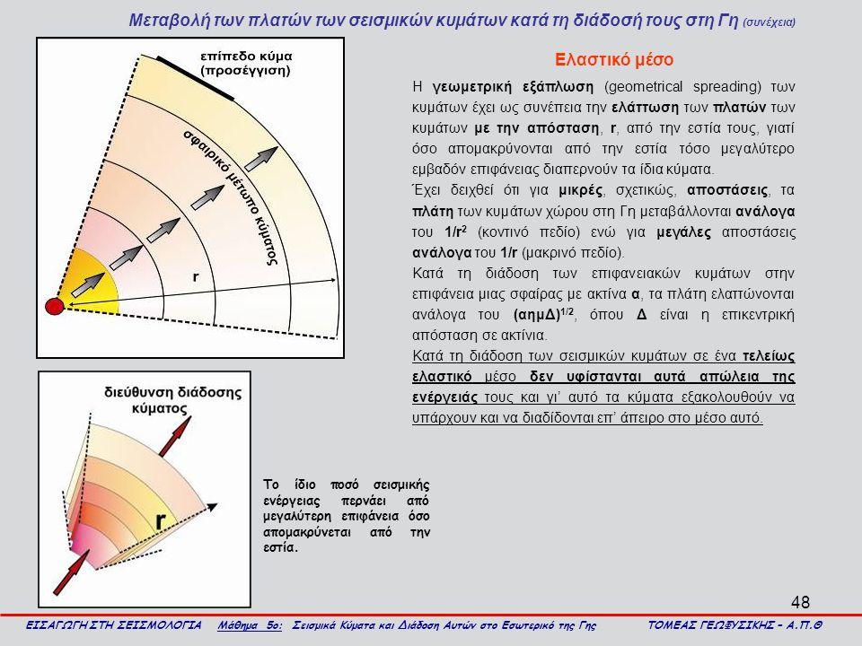 Μεταβολή των πλατών των σεισμικών κυμάτων κατά τη διάδοσή τους στη Γη (συνέχεια)