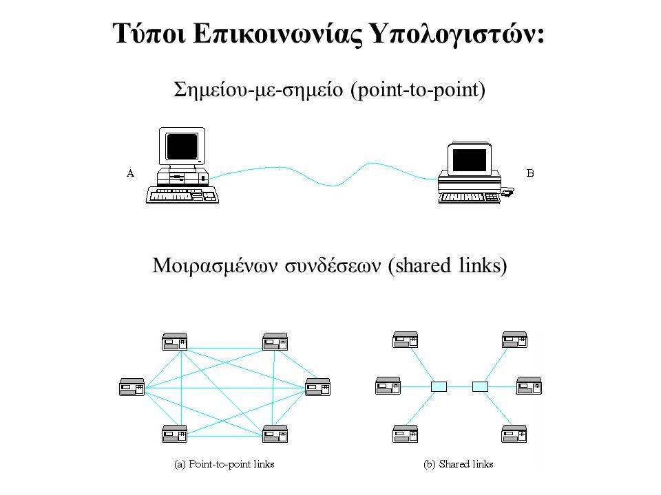 Τύποι Επικοινωνίας Υπολογιστών: