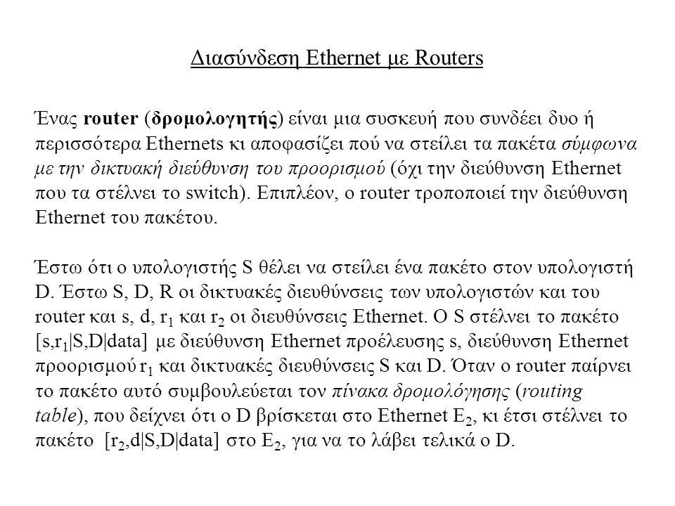 Διασύνδεση Ethernet με Routers