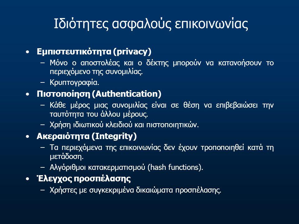 Ιδιότητες ασφαλούς επικοινωνίας