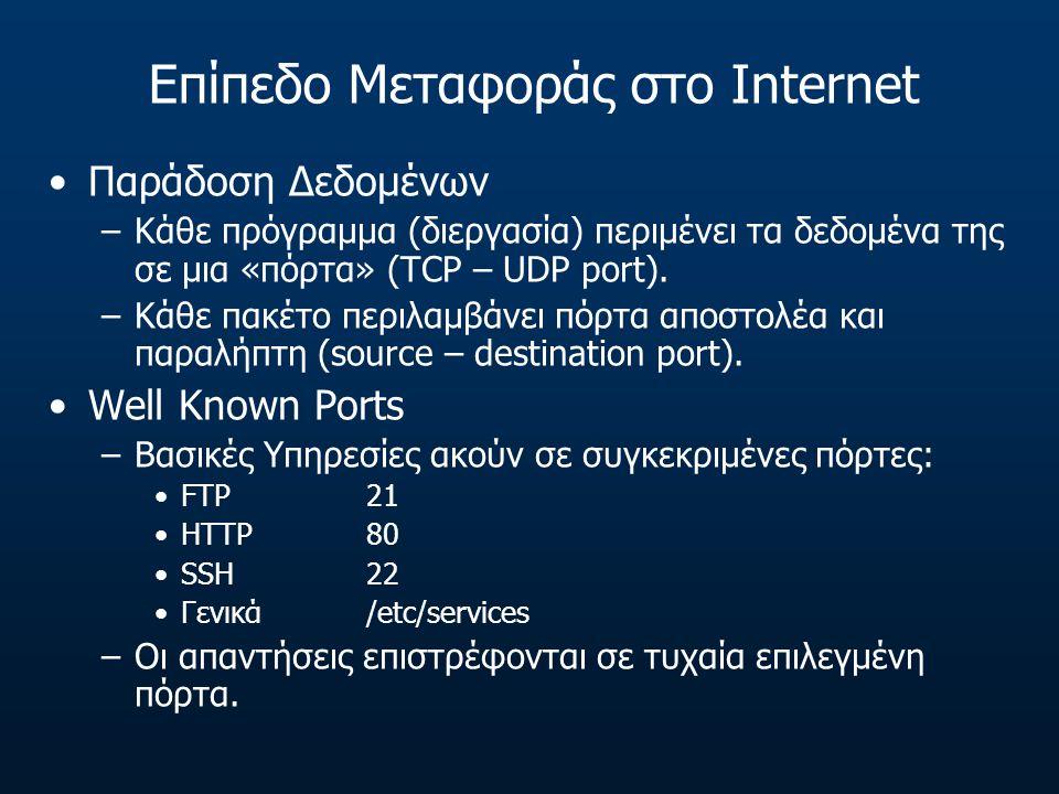 Επίπεδο Μεταφοράς στο Internet