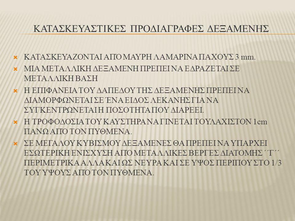 ΚΑΤΑΣΚΕΥΑΣΤΙΚΕΣ ΠΡΟΔΙΑΓΡΑΦΕΣ ΔΕΞΑΜΕΝΗΣ