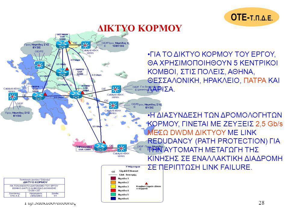 ΟΤΕ-Τ.Π.Δ.Ε. ΔΙΚΤΥΟ ΚΟΡΜΟΥ