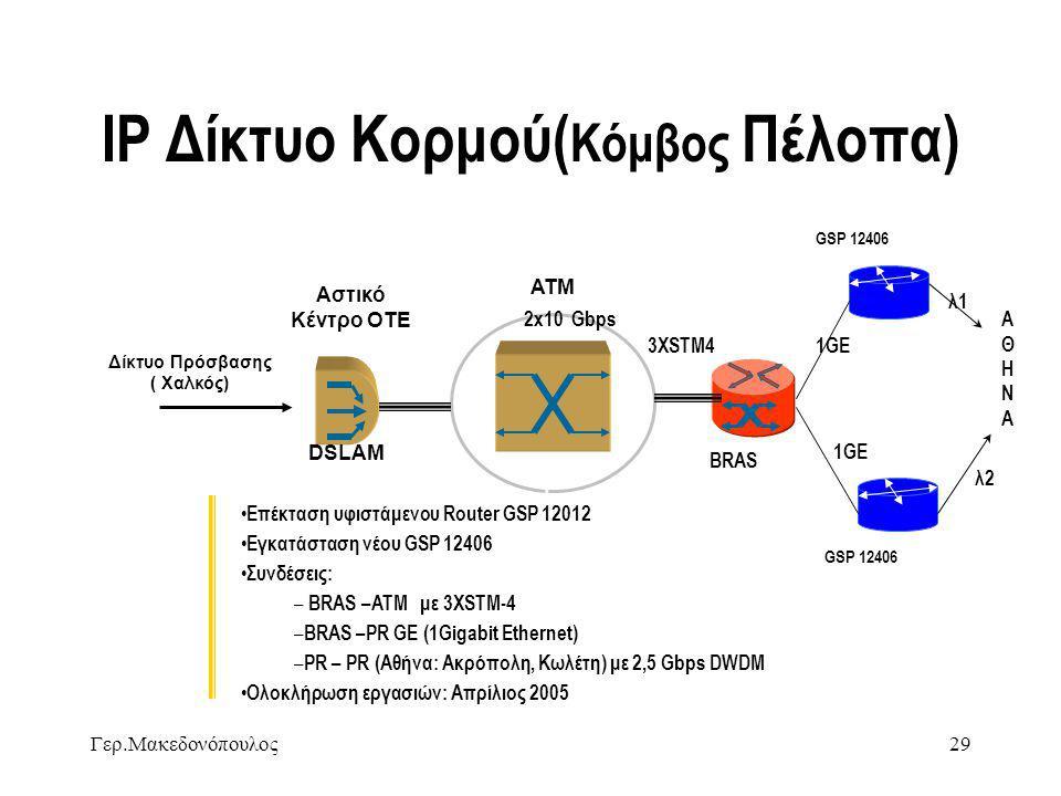 IP Δίκτυο Κορμού(Κόμβος Πέλοπα)