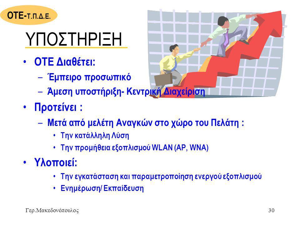 ΥΠΟΣΤΗΡΙΞΗ ΟΤΕ Διαθέτει: Προτείνει : Υλοποιεί: ΟΤΕ-Τ.Π.Δ.Ε.