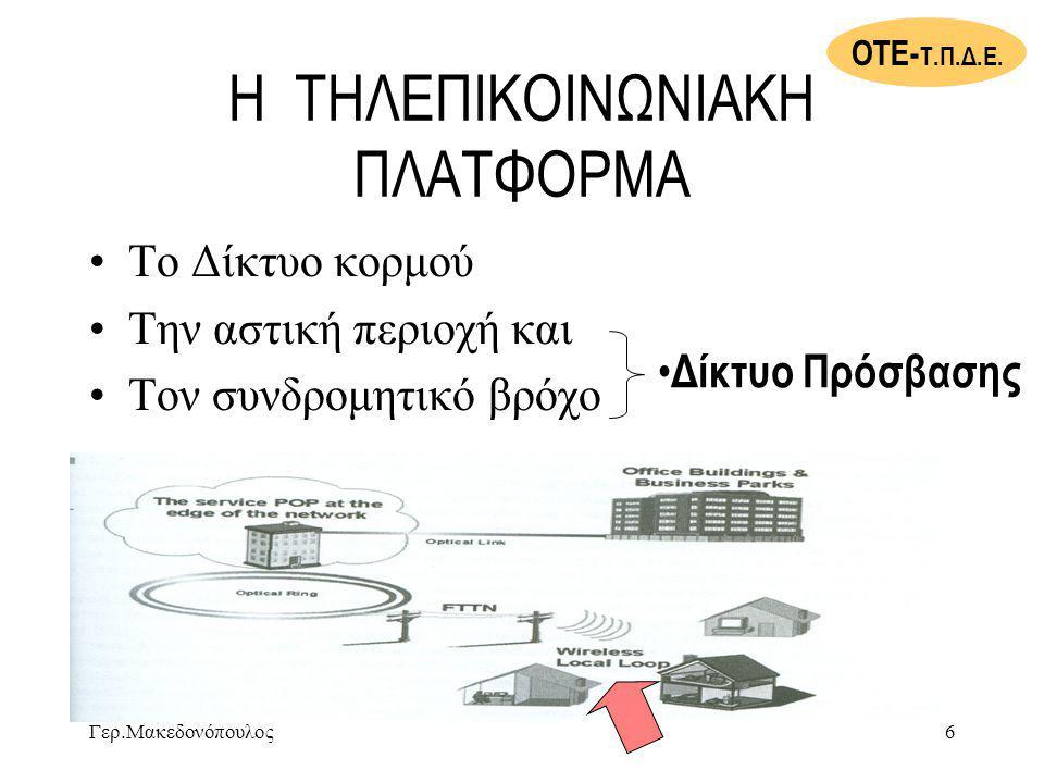 Η ΤΗΛΕΠΙΚΟΙΝΩΝΙΑΚΗ ΠΛΑΤΦΟΡΜΑ