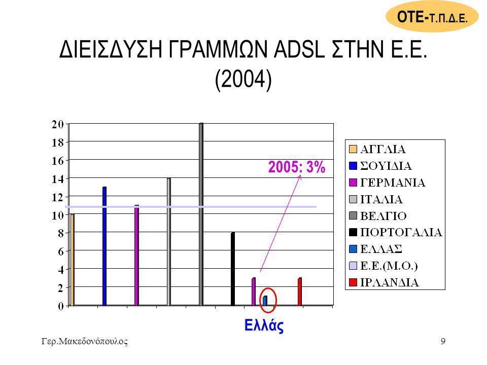 ΔΙΕΙΣΔΥΣΗ ΓΡΑΜΜΩΝ ADSL ΣΤΗΝ Ε.Ε. (2004)