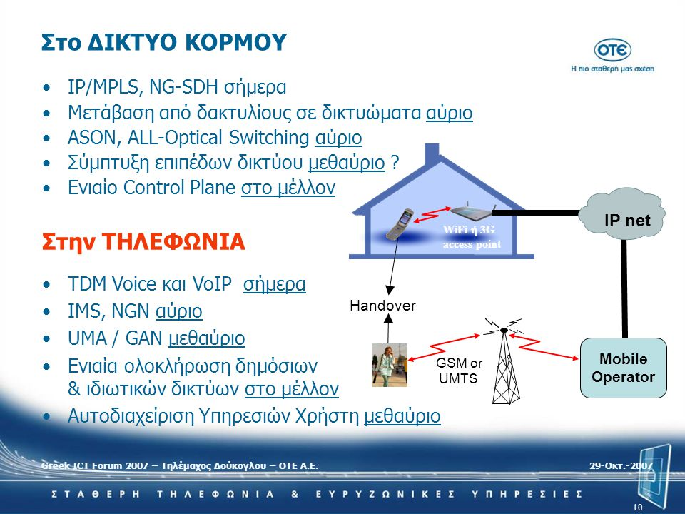 Στο ΔΙΚΤΥΟ ΚΟΡΜΟΥ Στην ΤΗΛΕΦΩΝΙΑ IP/MPLS, NG-SDH σήμερα