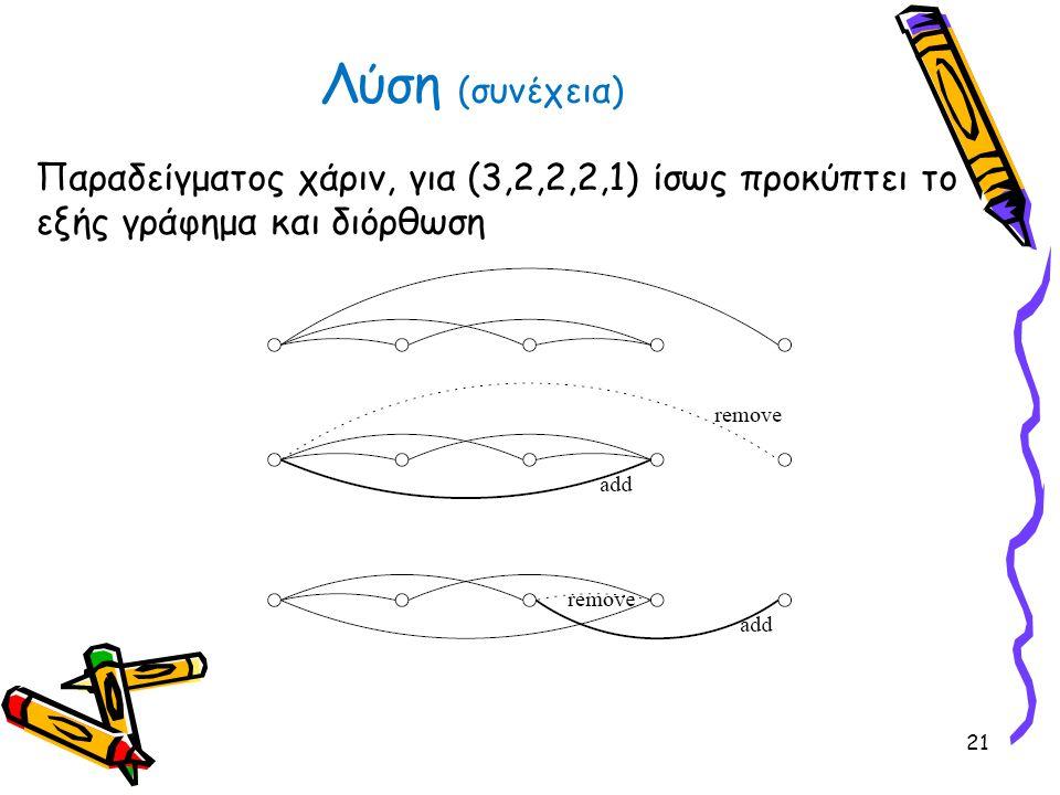 Λύση (συνέχεια) Παραδείγματος χάριν, για (3,2,2,2,1) ίσως προκύπτει το εξής γράφημα και διόρθωση