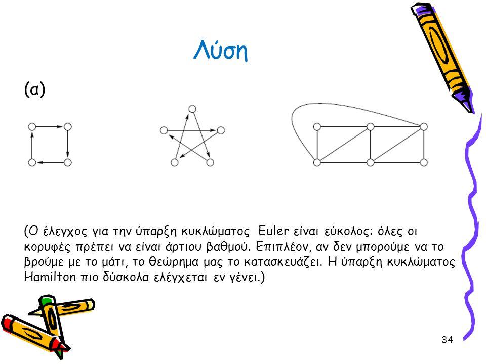 Λύση (α)