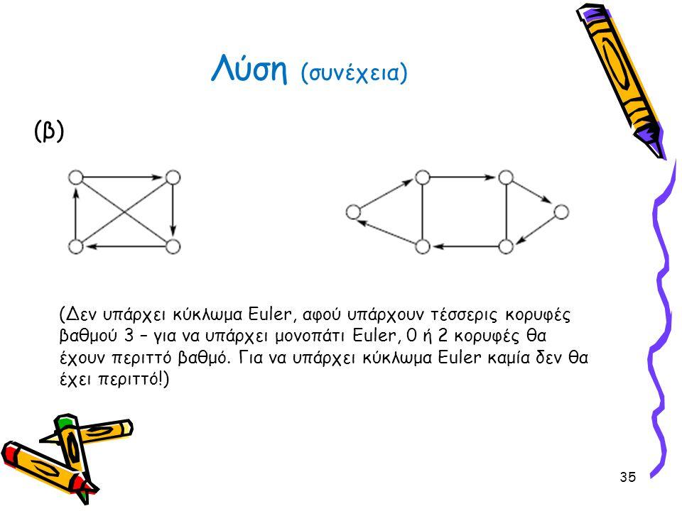 Λύση (συνέχεια) (β)